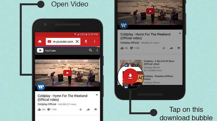 Melalui Aplikasi Videoder