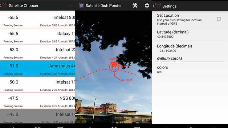 Satellite Dish Pointer